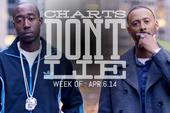 Charts Don't Lie: April 6