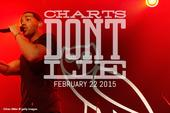 Charts Don't Lie: February 22