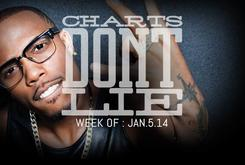 Charts Don't Lie: January 5